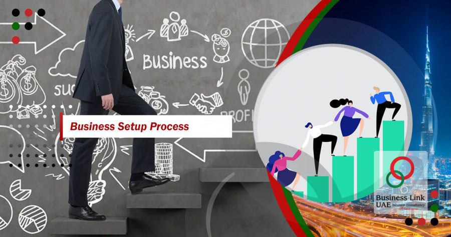 Company Incorporation and registration services